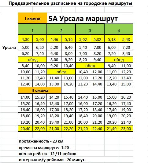 Расписание движения автобуса № 5А (Урсала-Панорама-Урсала)